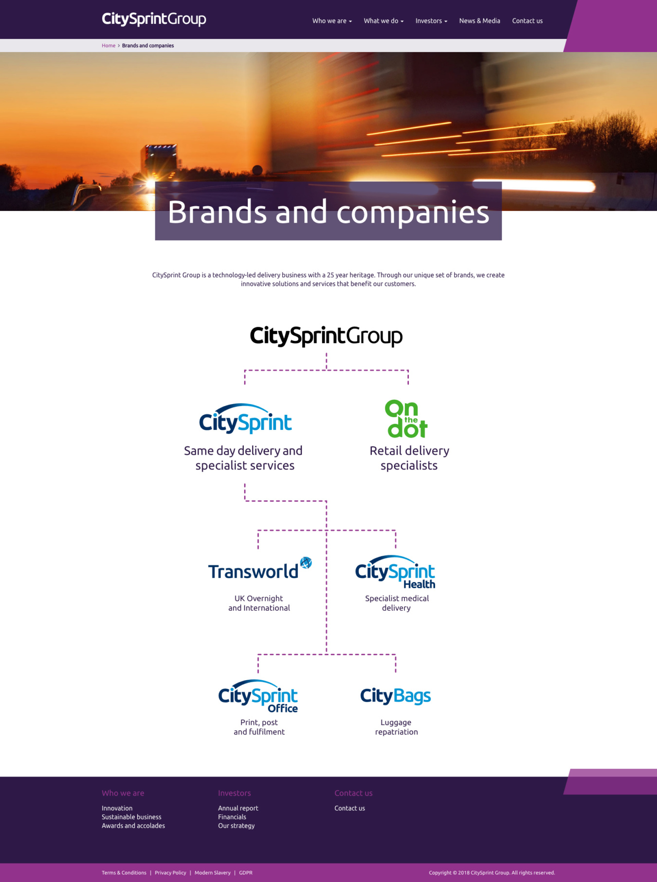 CitySprintGroup Bespoke Website Development